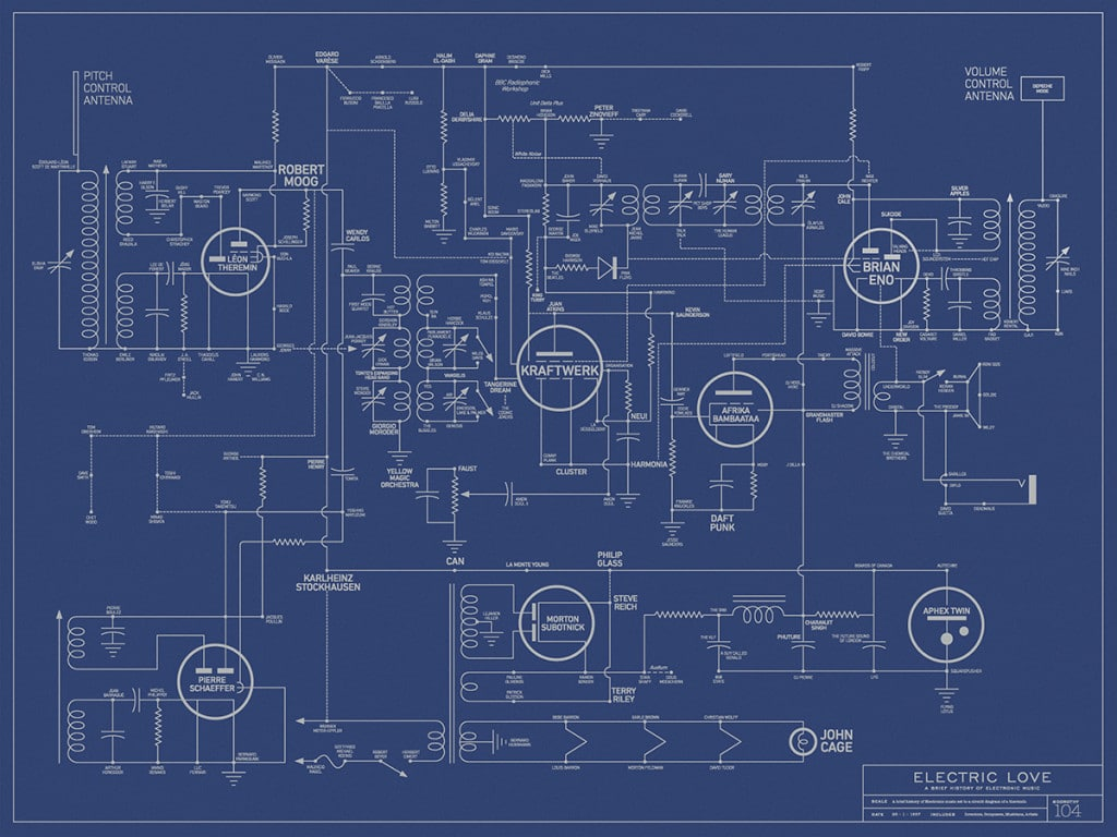 Need some new artwork for the studio intricate blueprint maps the the origins of electronic musicby which we mean not just dubstep and house but anything produced with electronic music technologyare often traced back to malvernweather Choice Image
