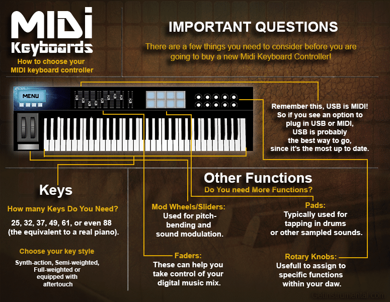 Are you new to midi controllers and keyboards? Here are 5