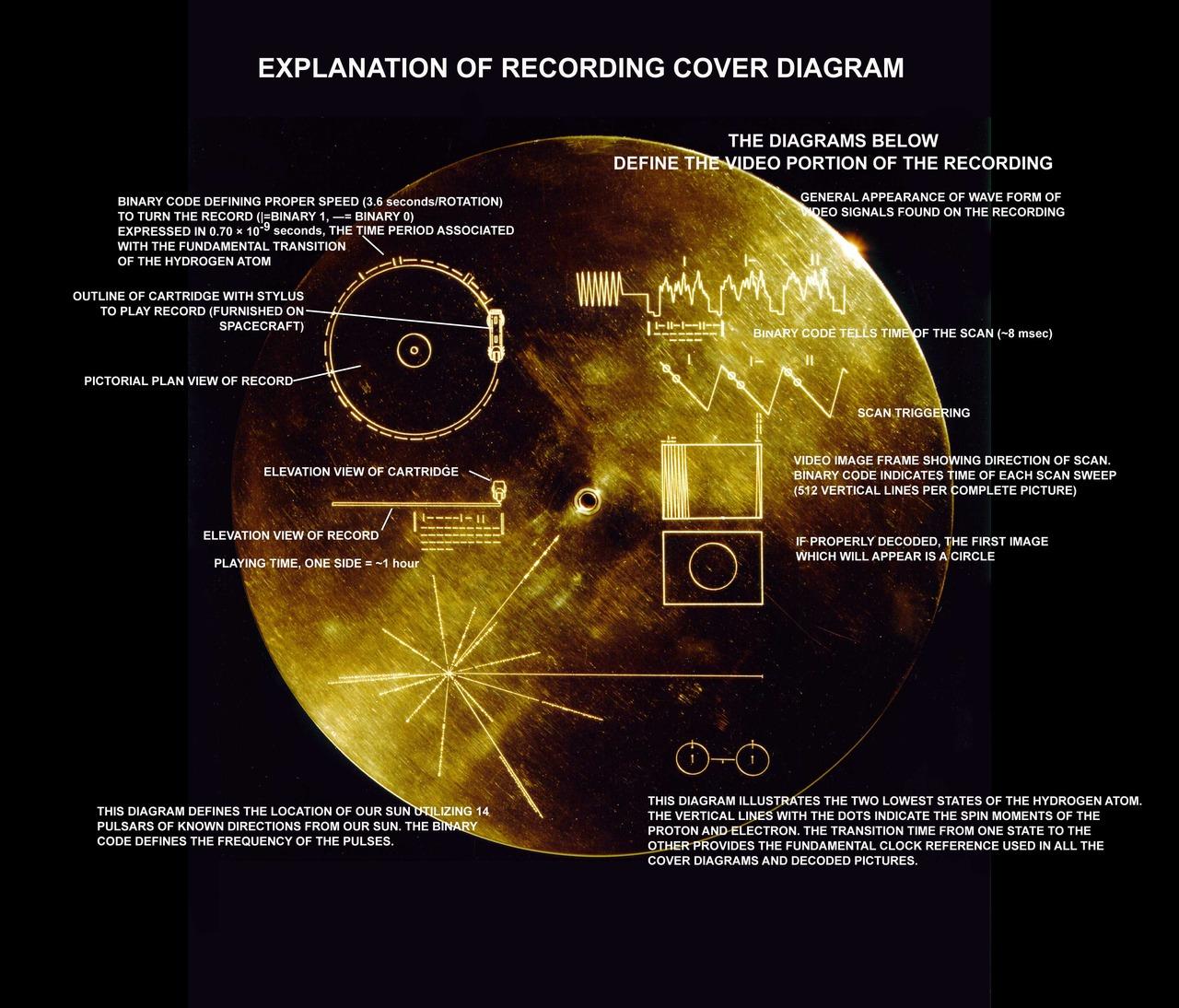 NASA golden record 2 decoded magazine