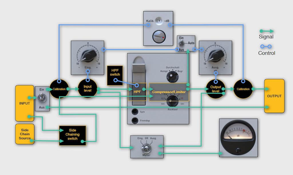 u73-compressor-audified-2